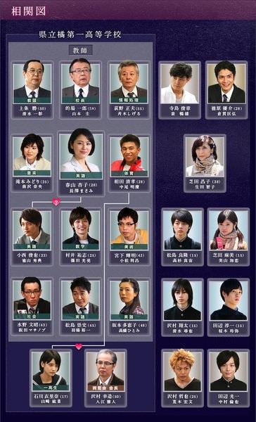 KokoNyushi_chart